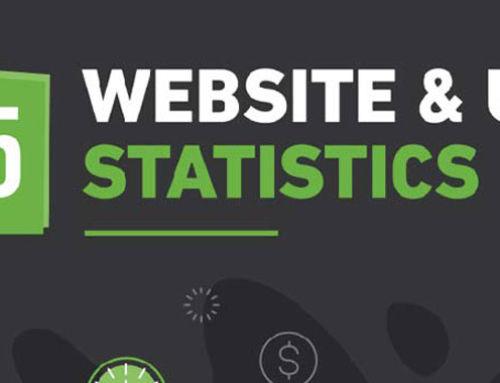 Come strutturare un sito web con la User Experience, Infografica