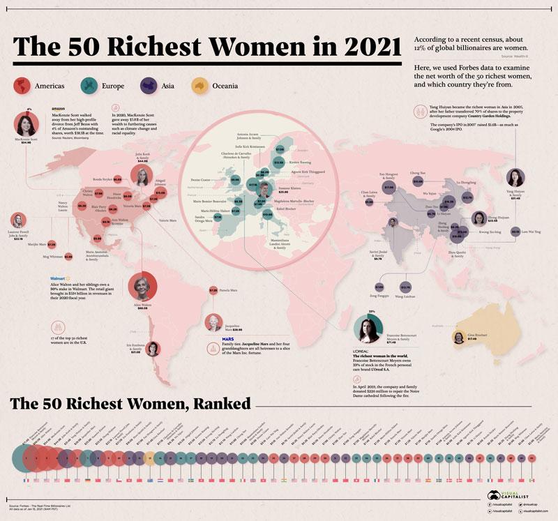 infografica 50 donne più ricche al mondo