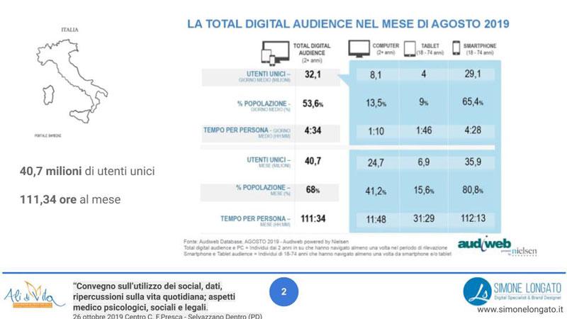 italiani connessi online al web