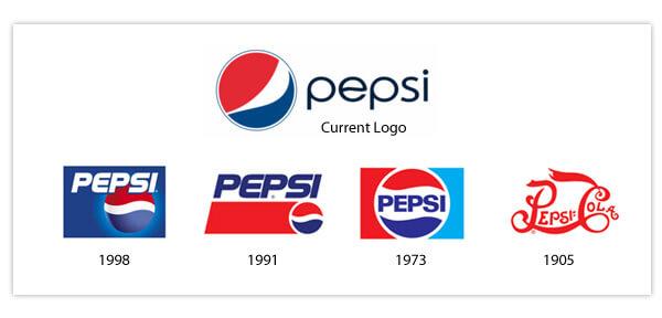 Pepsi logo storia