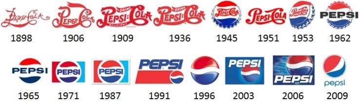 pepsi restyling logo storia
