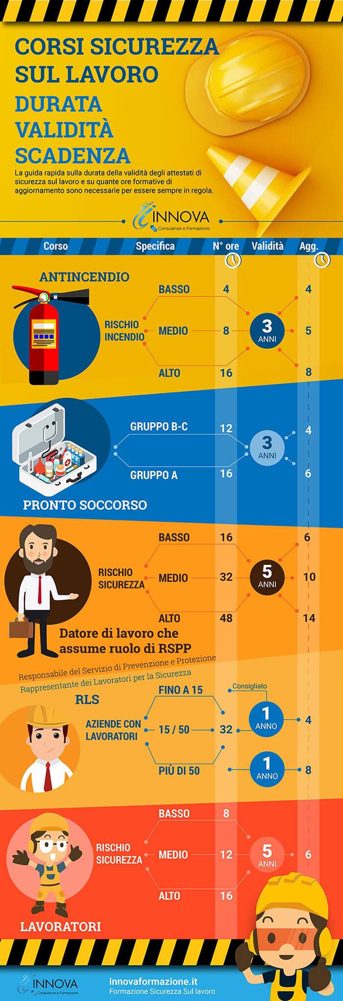 realizzazione infografica