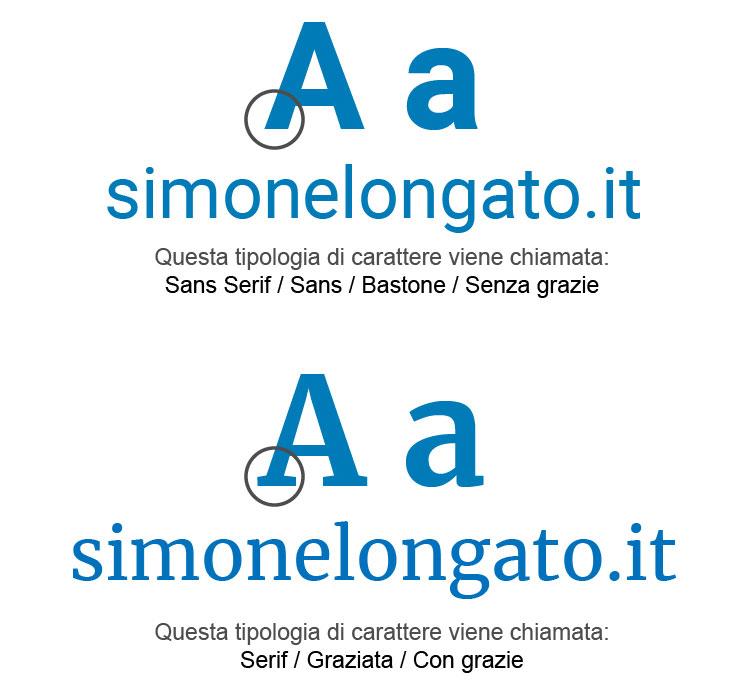 serif sans serif utilizzo font graziati, tendenza web design