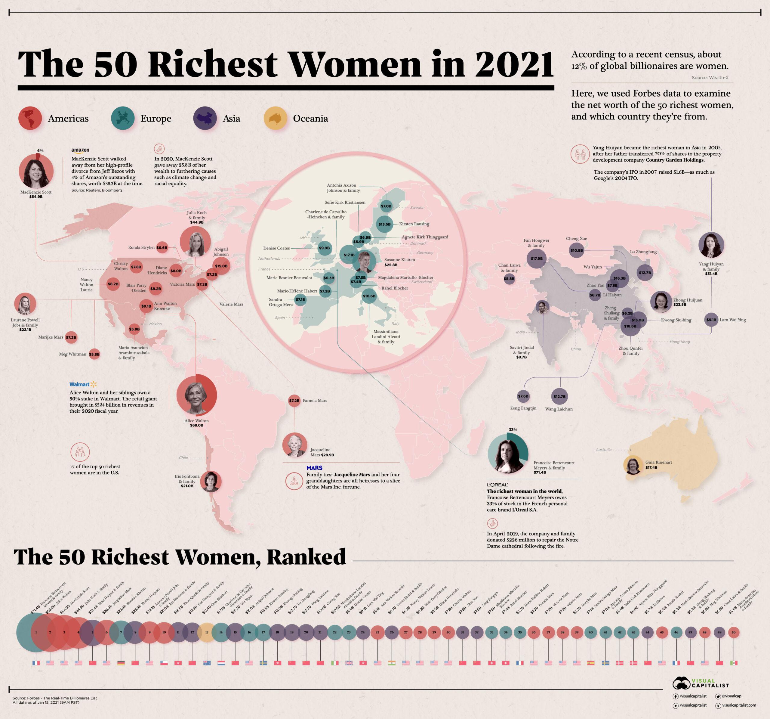 wealth x report milionari donna mondiale